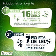 #DiadoMeio Ambiente - Deputado Rasca apresenta balanço de suas iniciativas de proteção ambiental