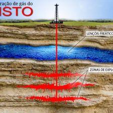 PL 485/2015 - Moratória de cinco anos para exploração do gás de xisto no Paraná pelo método fracking