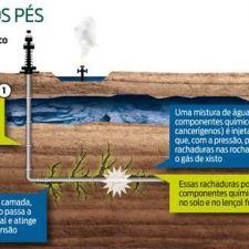 PL 873/2015 - Moratória de dez anos para licenciamento de exploração do gás de xisto